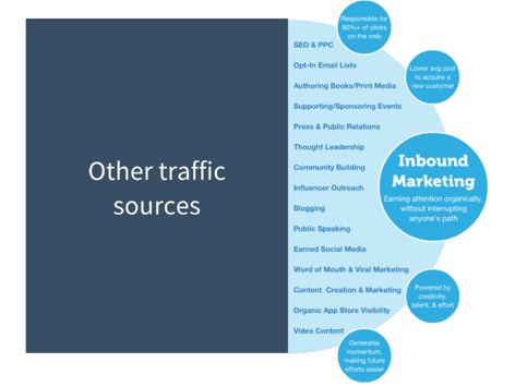 healthcare marketing traffic sources.png
