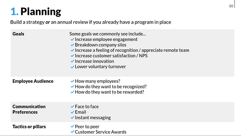 planning to implement an effective rewards program that drives revenue and profitability